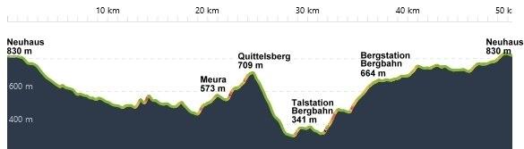 Berge-und-Meer-Variante-Quittelsberg-ohne-Froebelturm